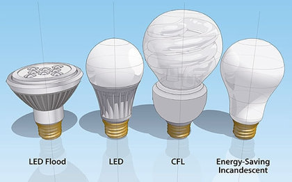 Choose The Right Light Bulbs